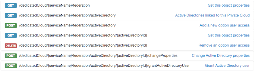 Federate your Private Cloud with your Active Directory
