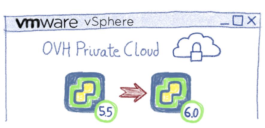 VMware Archives | OVHcloud Blog