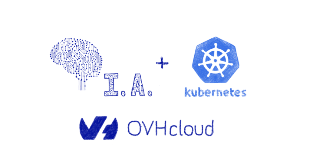 Simplify your research experiments with Kubernetes