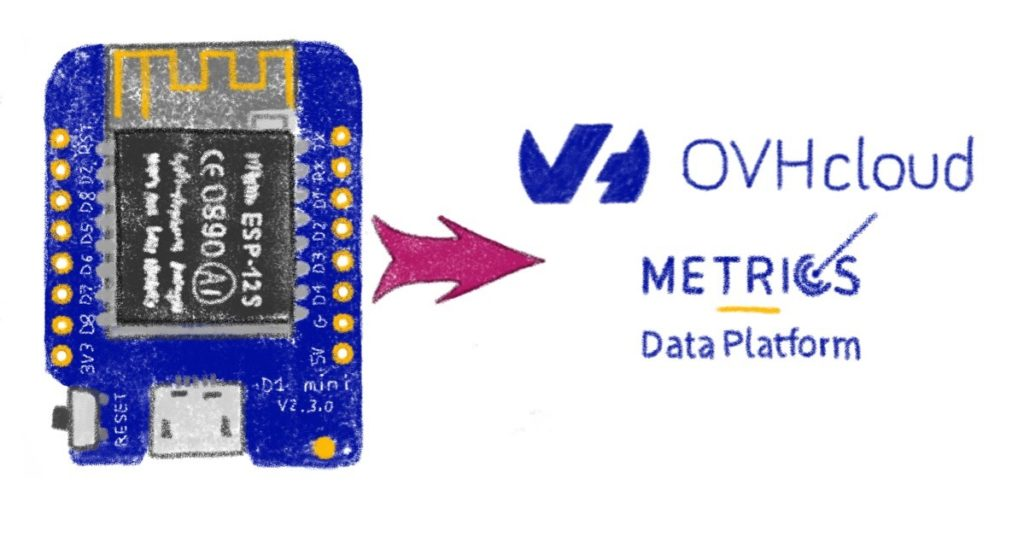From Arduino to OVHcloud Metrics