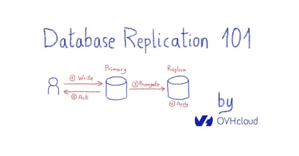 Database Replication 101