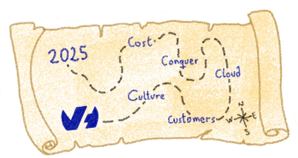 5 C's: Culture, Customers, Cloud, Conquer, Cost