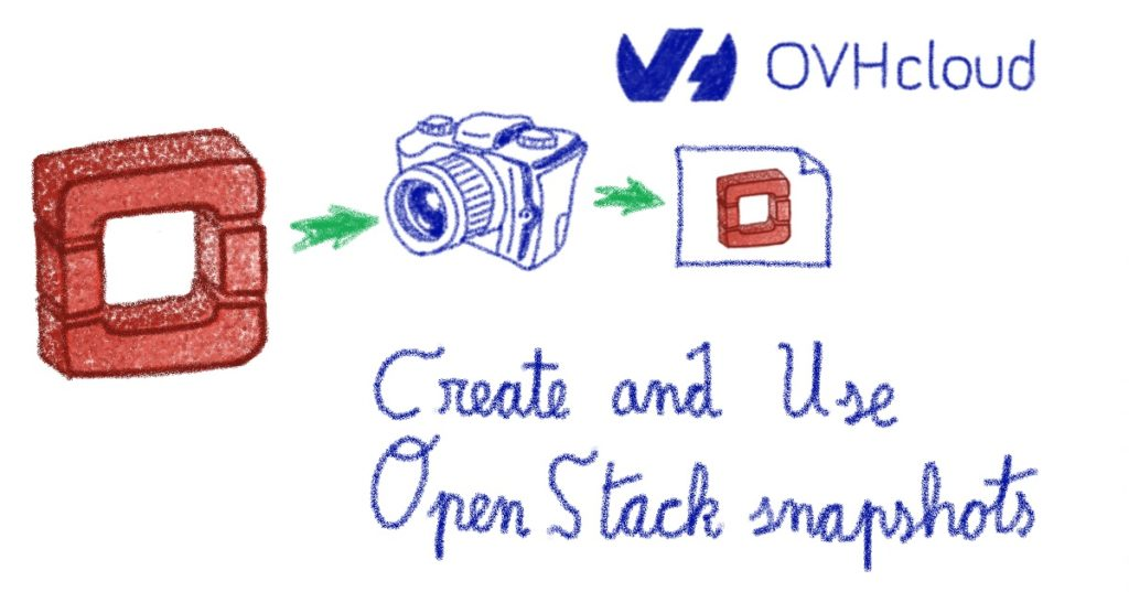 Create and Use OpenStack Snapshots