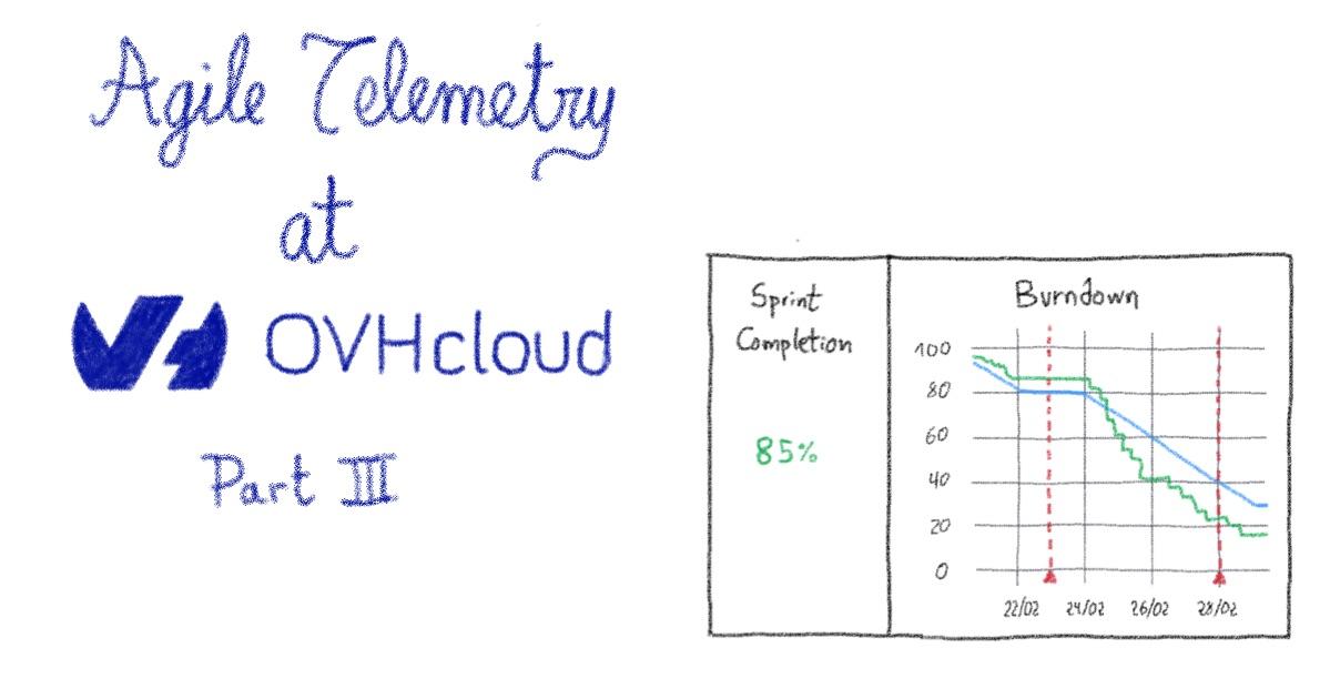 Agile telemetry at OVHCloud – Part III
