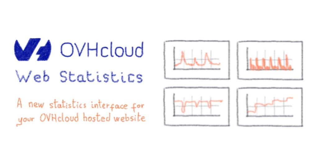 OVHcloud Web Statistics: A new statistics interface for your OVHcloud hosted website