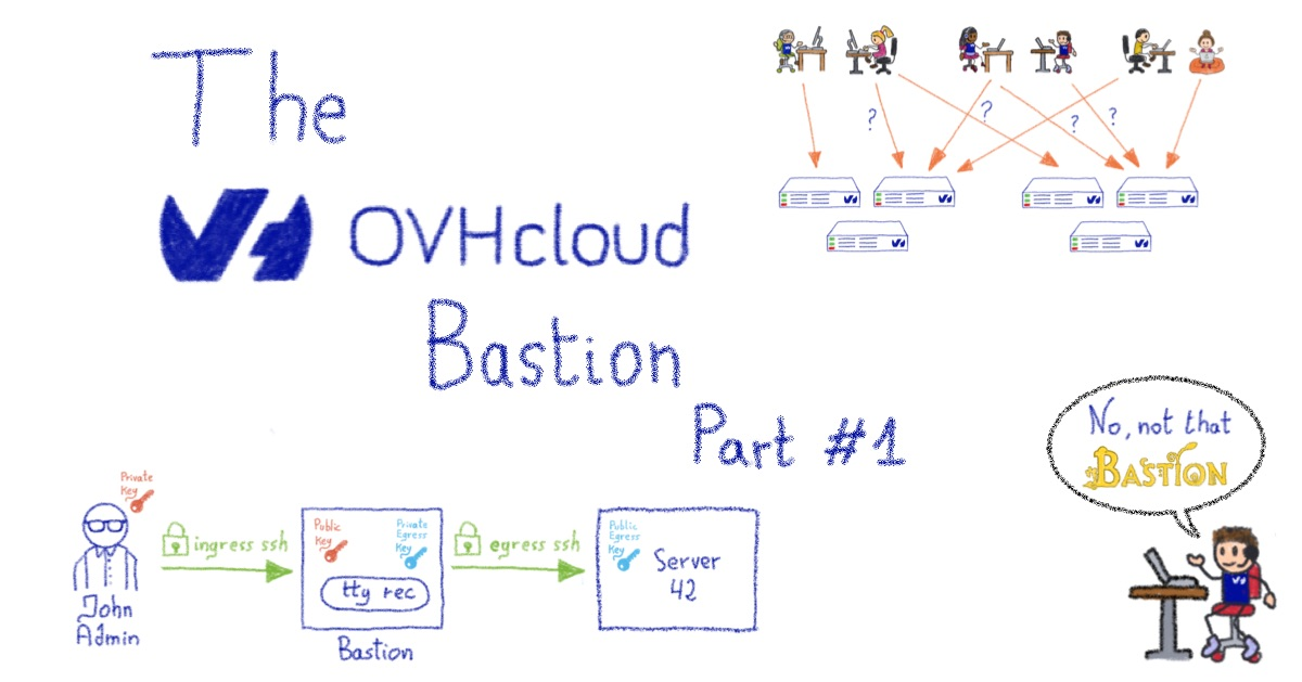 The OVHcloud Bastion – Part 1