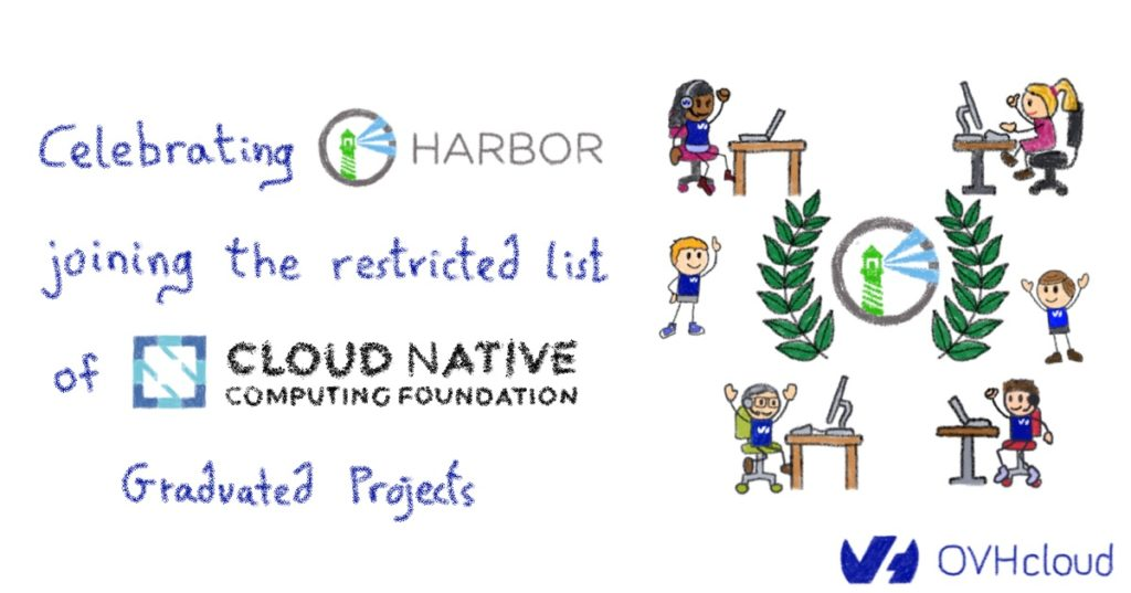 Celebrating Harbor joining the restricted list of CNCF Graduated projects