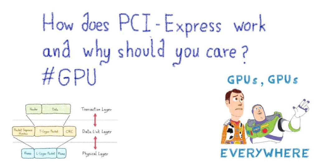 How PCI-Express works and why you should care? #GPU