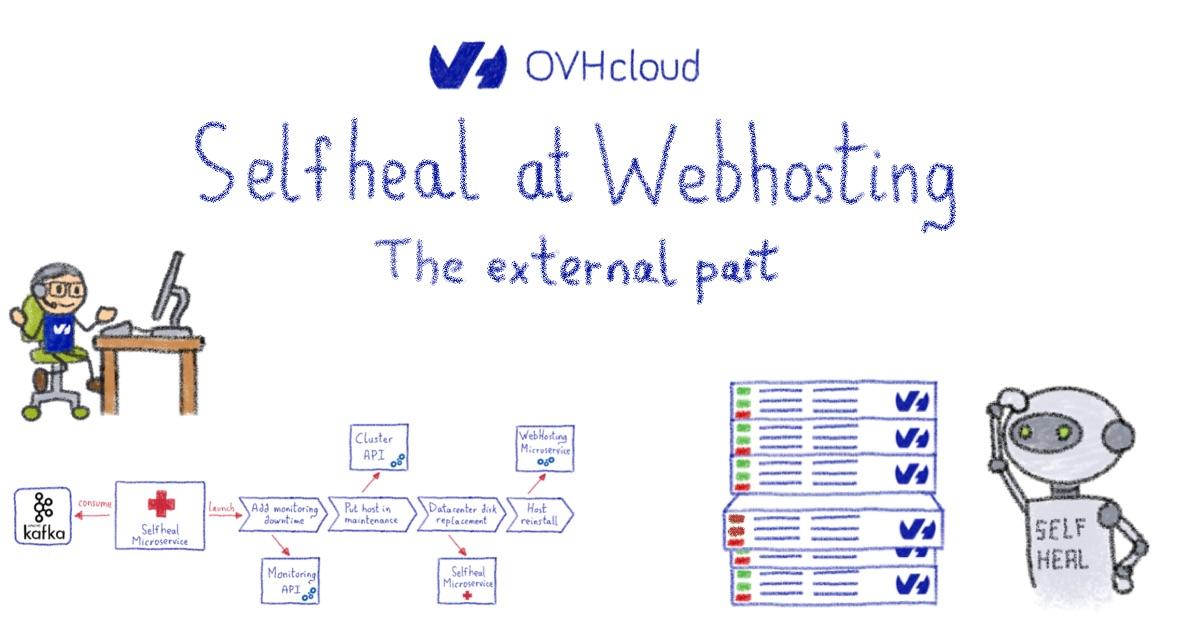 Selfheal at Webhosting – The external part
