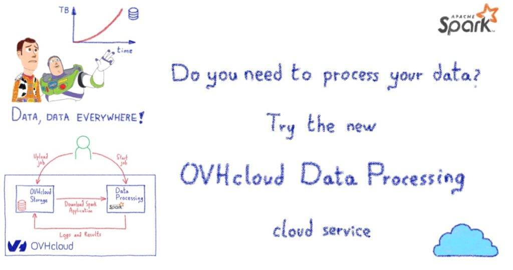 Do you need to process your data? Try the new OVHcloud Data Processing cloud service!