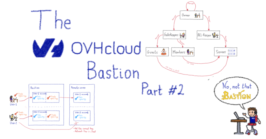 The OVHcloud Bastion - Part 2