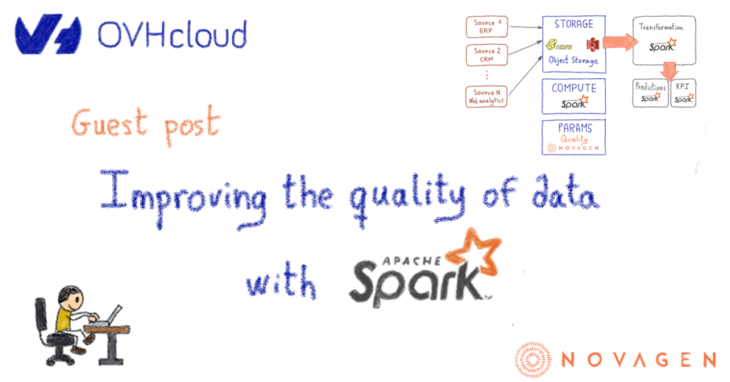 Improving the quality of data with Apache Spark