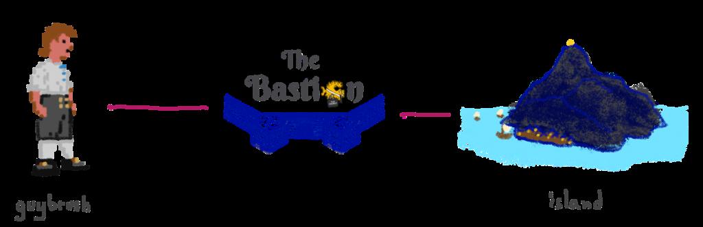guybrush, bastion and island