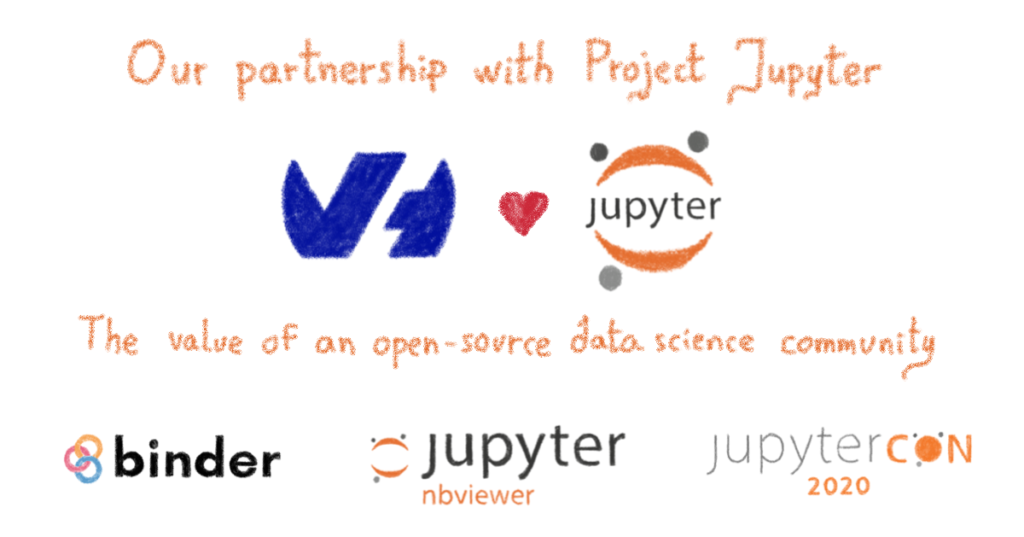 Our partnership with Project Jupyter