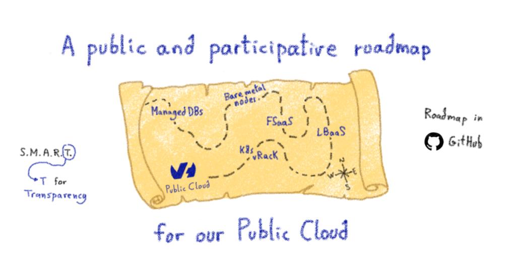 A public and participative roadmap for our Public Cloud!