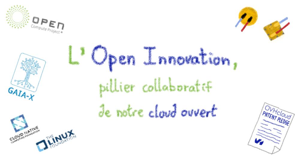 L'Open Innovation, pilier collaboratif de notre cloud ouvert