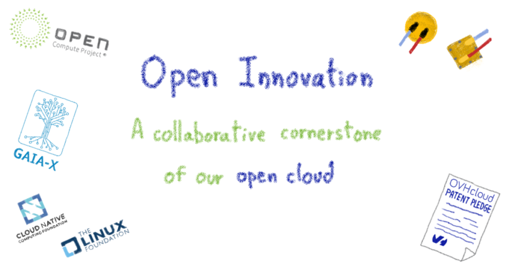 Open Innovation: a collaborative cornerstone of our open cloud