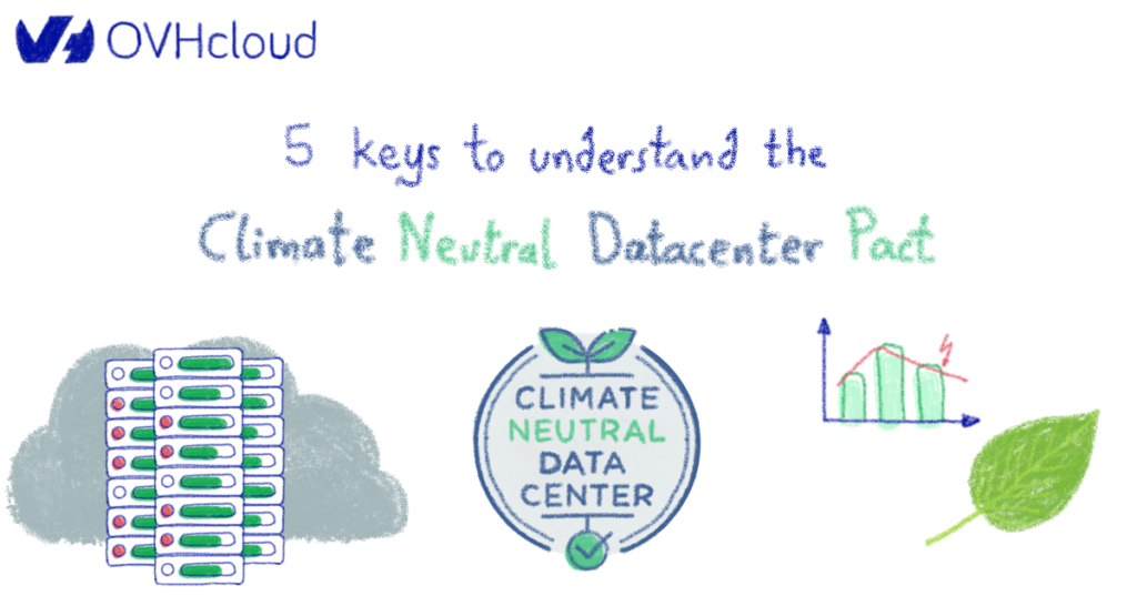 5 keys to understand the Climate Neutral Datacenter Pact