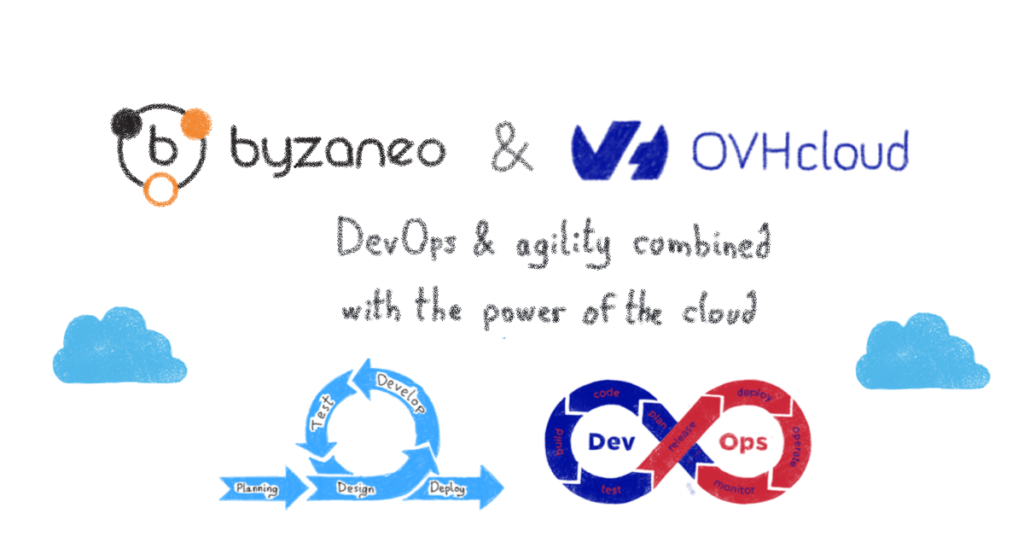 Byzaneo and OVHcloud: DevOps agility combined with the power of the cloud