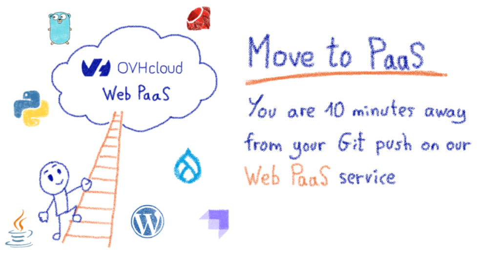 Move to PaaS, you are 10min away from your Git Push on our WebPaaS service!